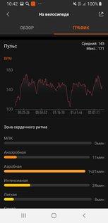 Топ засвои деньги. Обзор Xiaomi Mi Band 4