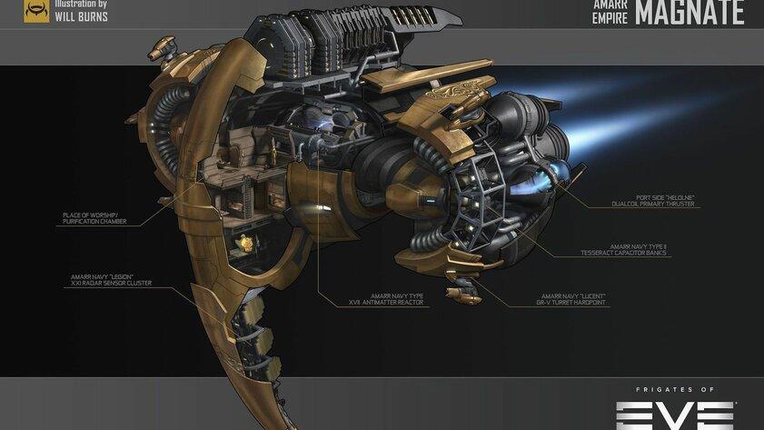 Игрок продал редчайший корабль вEVE Online за33000 долларов, чтобы помочь Австралии