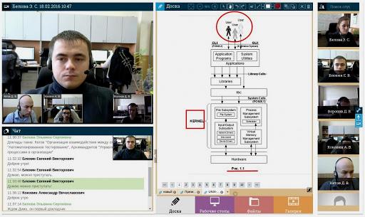 «Ростех» разработал аналог Skype сраспознаванием лиц подназванием «Вега-Ирида»