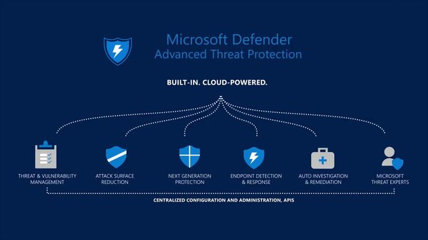 Антивирус Microsoft появится наiOS иAndroid