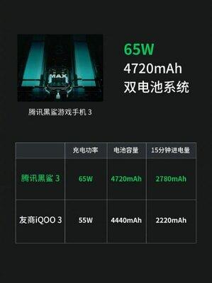 Xiaomi тестирует магнитную зарядку на65 Вт длянового игрового смартфона