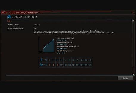 Обзор материнской платы ASUS ROG Crosshair VIII Hero Wi-Fi