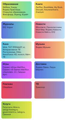 Новый российский портал показывает, какие сервисы доступны бесплатно накарантине