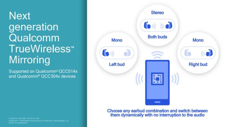 Новые процессоры Qualcomm дляTWS-наушников улучшают автономность икачество звука