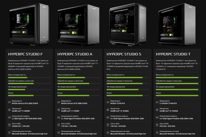 Представлены мощные компьютеры HYPERPC STUDIO дляработы итворчества