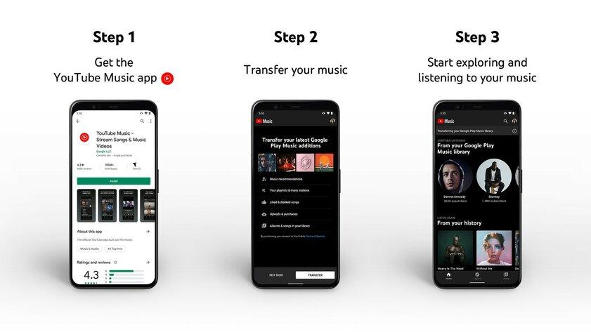 Google Play Music закроется в2020 году, как перенести свою фонотеку наYouTube Music