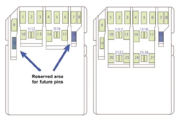 Анонсирован новый стандарт SD-карт: вчетыре раза быстрее нынешнего