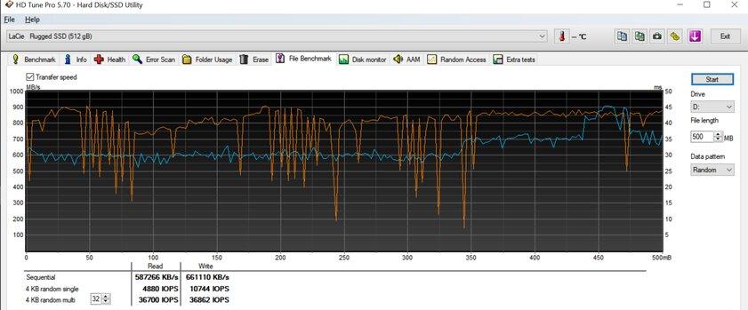 Обзор защищенного внешнего NVMe SSD-диска LaCie Rugged
