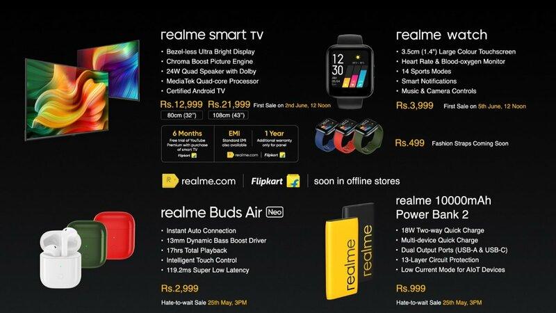 Новинки Realme: копия Apple Watch за50$, умный телевизор идизайнерские наушники