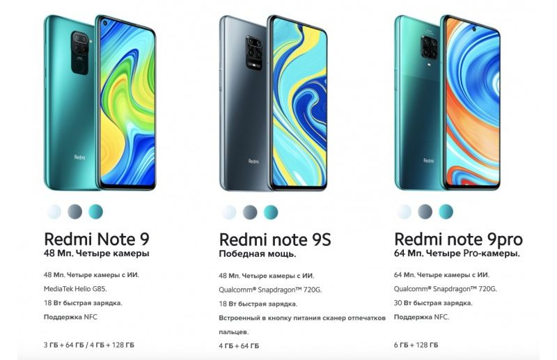 Xiaomi привезла в Россию Mi 10, Mi Note 10 Lite, Redmi Note 9 и Mi Band 4 с NFC