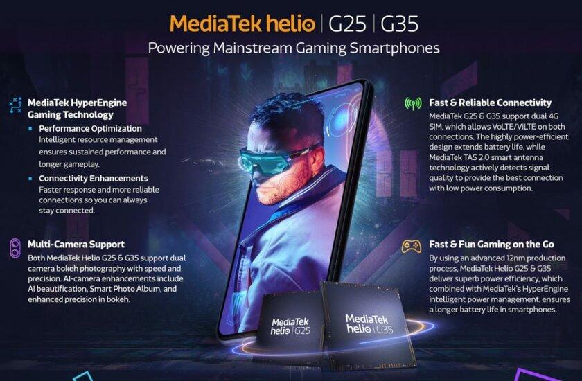 MediaTek представила Helio G35 иG25— недорогие платформы дляигр