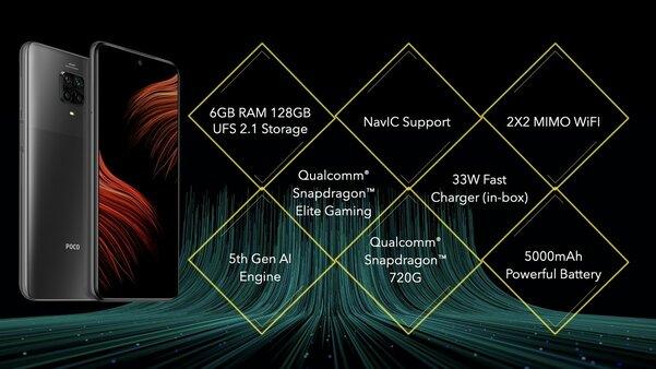 Xiaomi представила недорогой, но производительный смартфон POCO M2 Pro
