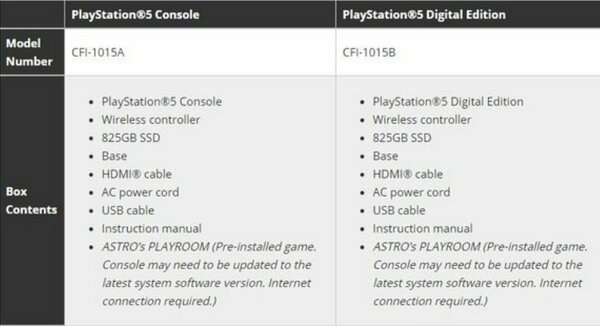 Базовая комплектация PlayStation 5: подставка идёт вкомплекте