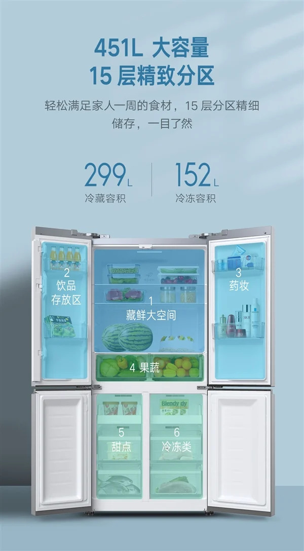 Xiaomi выпустила четырёхдверный холодильник синтеллектуальным дисплеем