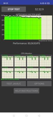 Обзор RealmeC15: аккумулятор на6000 мАч впрактичном корпусе