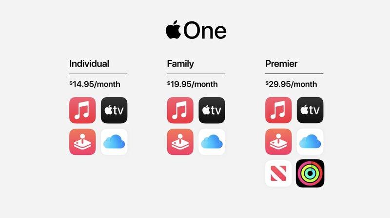 «Угроза коллективной свободе»: Spotify выступил против единой подписки Apple
