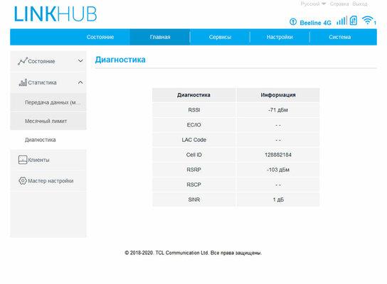 Обзор интернет-центра Alcatel LINKHUB HH71V1: адекватная цена истабильная работа