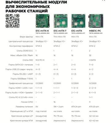 Производитель Эльбрусов опубликовал каталог продукции сроссийскими процессорами 4-го поколения