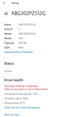В новой сборке Windows 10 появился мониторинг состояния SSD