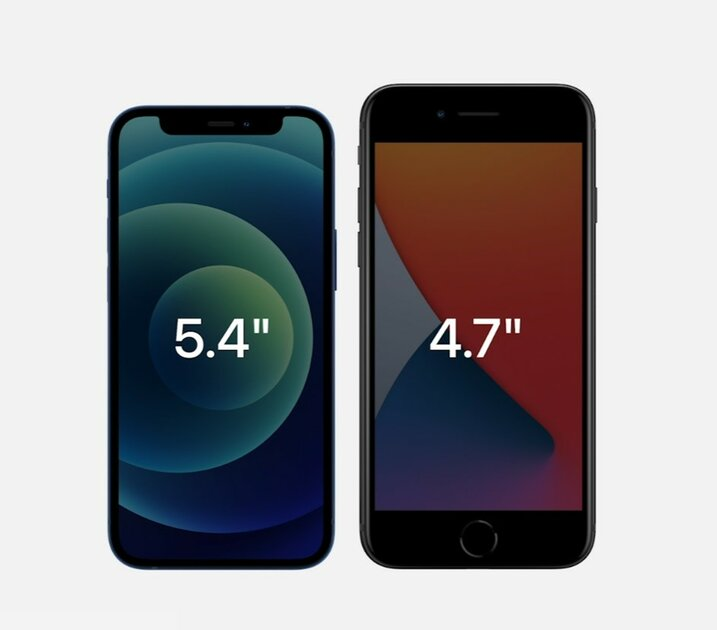 Знакомьтесь: новый iPhone 12 икомпактный 12 mini