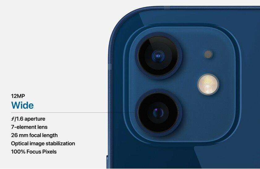 Знакомьтесь: новый iPhone 12 икомпактный iPhone 12 mini