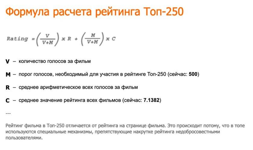 КиноПоиск изменил формулу расчёта рейтингов исоставил список 250 лучших сериалов