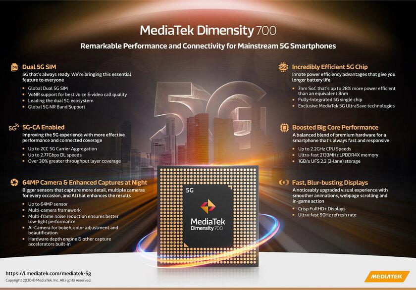 MediaTek представила свой первый 6-нм чипсет дляChromebook иDimensity 700 длясмартфонов с5G