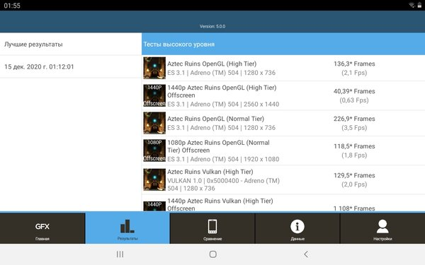Недорогой, противоударный инадёжный. Тестируем детский планшет Galaxy TabA 8.0 Kids Edition — Пара слов об исходном планшете. 21