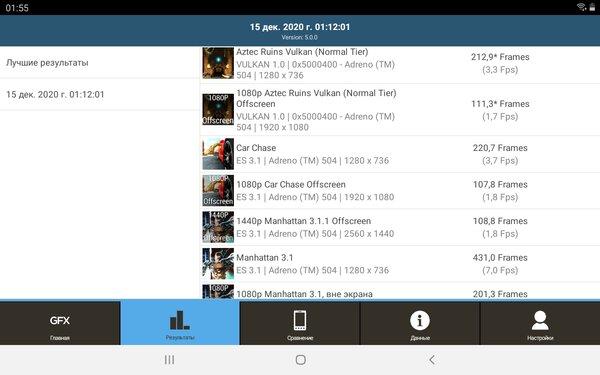 Недорогой, противоударный инадёжный. Тестируем детский планшет Galaxy TabA 8.0 Kids Edition — Пара слов об исходном планшете. 22