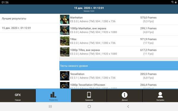 Недорогой, противоударный инадёжный. Тестируем детский планшет Galaxy TabA 8.0 Kids Edition — Пара слов об исходном планшете. 23
