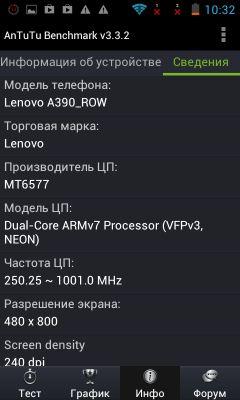 Обзор Lenovo A390