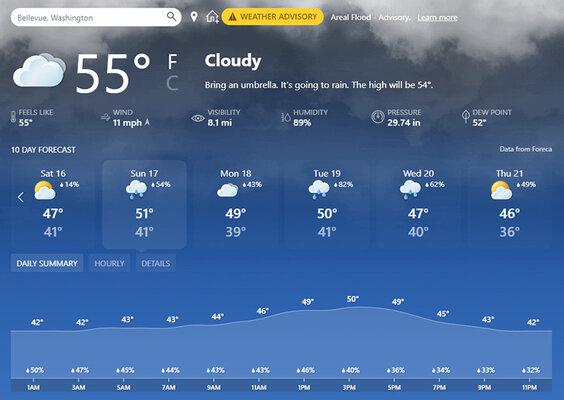 В новой сборке Windows10 появился прогноз погоды— прямо напанели задач