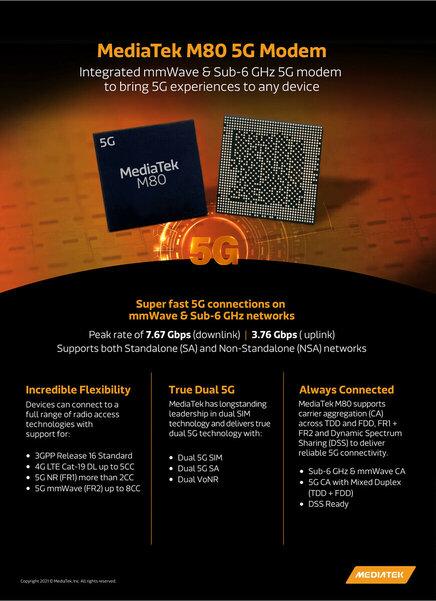 MediaTek опередила Qualcomm, представив новый сверхбыстрый 5G-модем