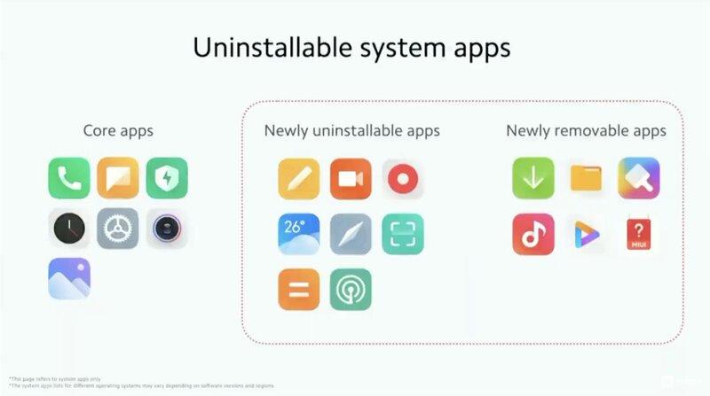 В MIUI 12.5 можно будет полноценно удалять системные приложения
