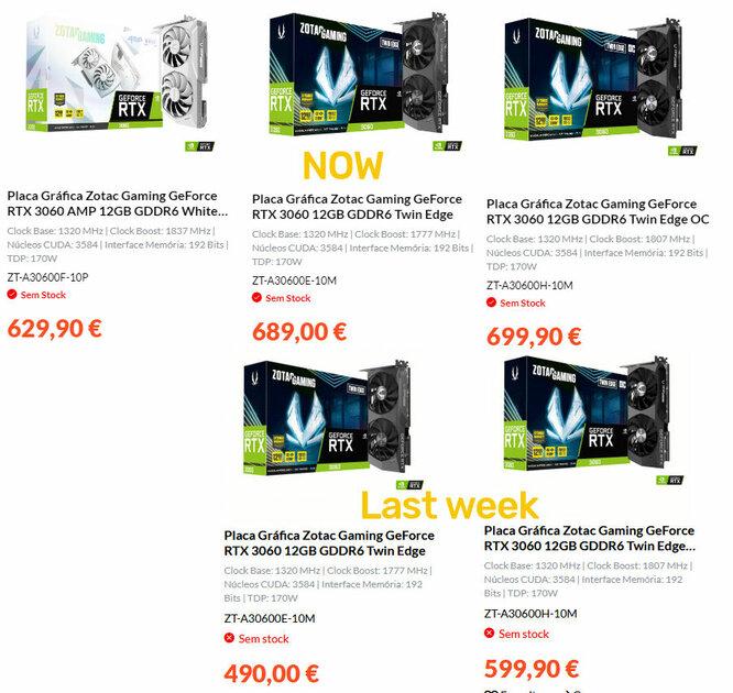 Цены наRTX 3060 неустанно растут, хотя видеокарта ещё даже непредставлена