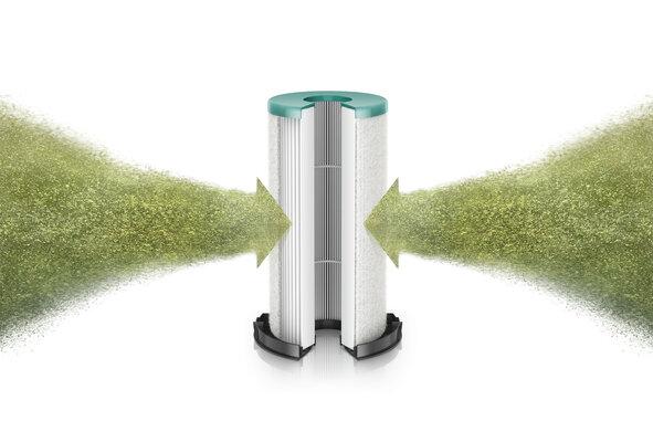 Исследование доказало безопасность сушилок Dyson стехнологией Airblade