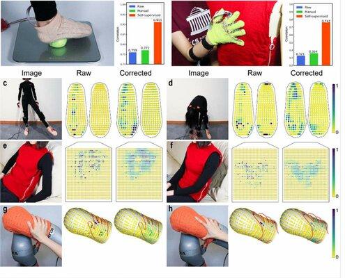 Учёные разработали умную одежду, способную определять движения человека
