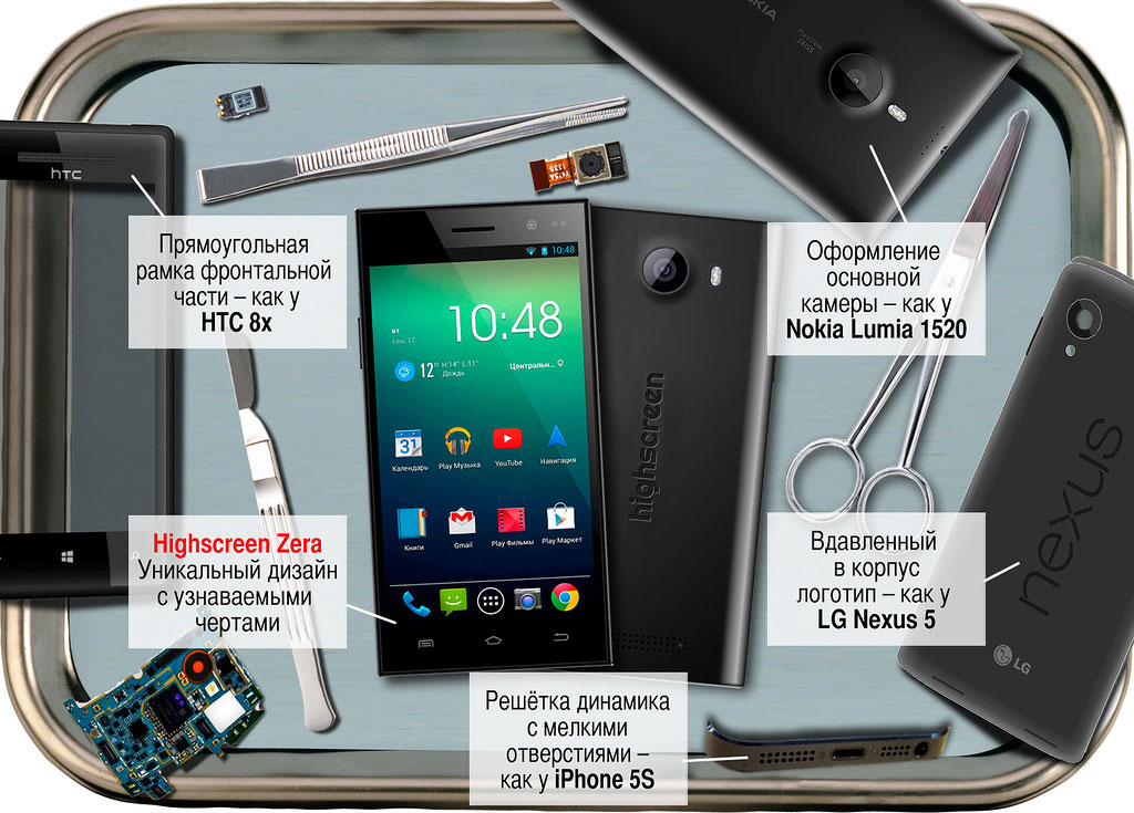 Highscreen Zera F - первый OEM смартфон - Железо, Новинки