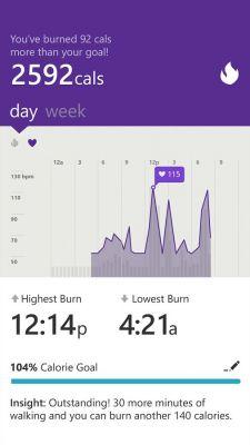 Приложение для сервиса Microsoft Health вышло в Google Play