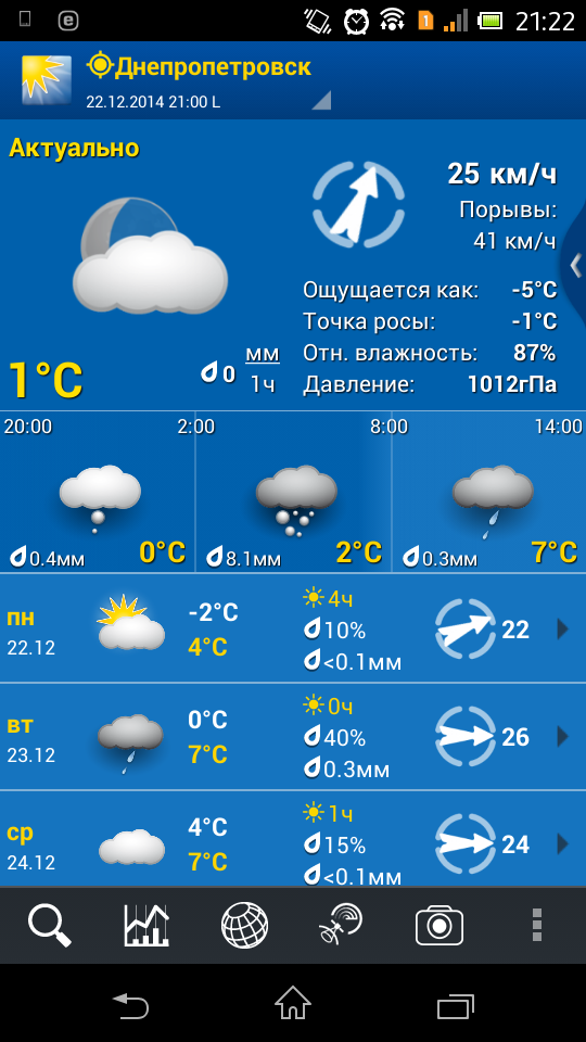 лучший прогноз погоды для андроид