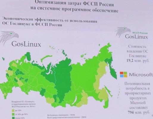 Раскрыты подробности ороссийской ОС GosLinux длягосструктур