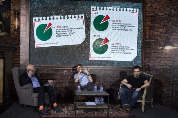 «Лаборатория Касперского»: каких киберугроз опасаться в2017 году?