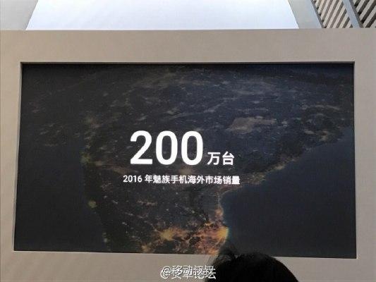 Meizu продала 22млн смартфонов впрошлом году