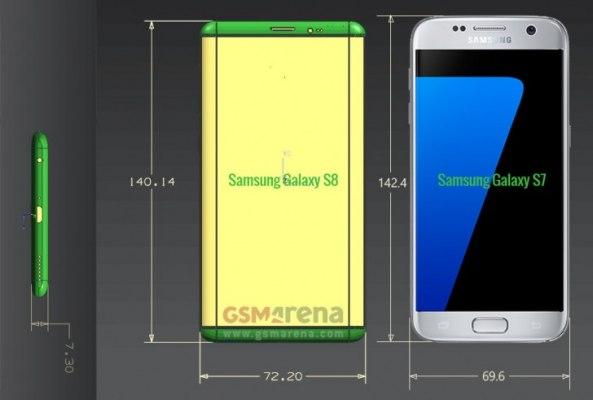 Флагманы без границ: размеры Самсунг Galaxy S8 иS8 Plus
