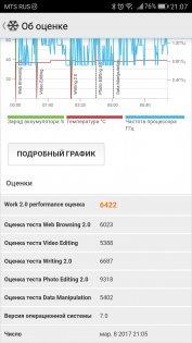 Обзор Huawei P10 — Железо. 21