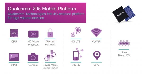 Qualcomm 205 Mobile Platform открывает путь недорогим LTE-смартфонам