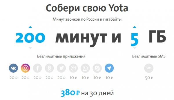 Вдополнении Yota можно сформировать собственный тариф