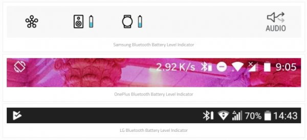 В Android появится штатный индикатор заряда Bluetooth-устройств