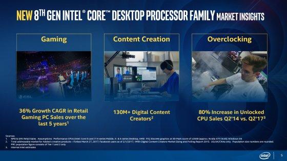 Intel представила поколение настольных процессоров Coffee Lake