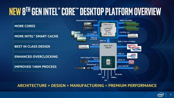 Intel анонсировала настольные процессоры Coffee Lake с«лучшим игровым чипом вистории»
